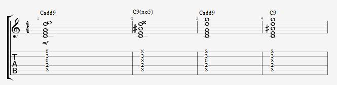 C9 akkord sammenlignet med Cadd9 akkord