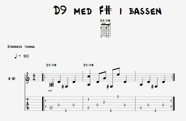 Tabulatur eksempel med en D9 akkord med F# i bassen