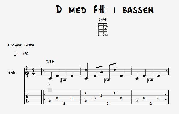 Tabulatur eksempel med F# bas