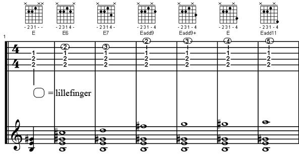Husk akkorderne bedre ved at gribe akkorder du kender og flytte rundt på lillefinger