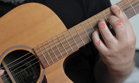 Venstre hånds fingre
