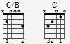 Skift imellem G/B og C akkord