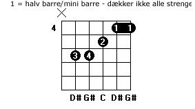 Halvbarré akkord
