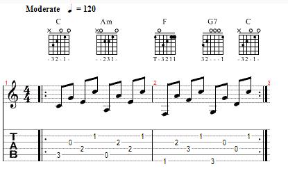 Hurtigt fingerspil med off beat - eksempel 2 - med tabulatur og noder