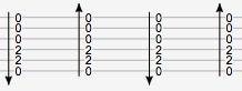 Forslag til at strumme akkorderne til Langebro