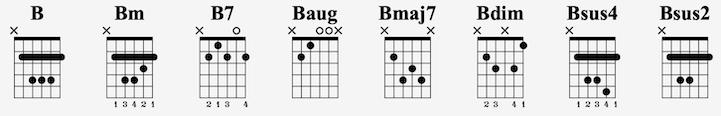 B akkorder