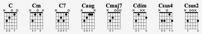 C akkorder
