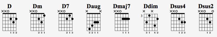 D akkorder