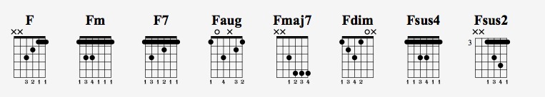 F akkorder