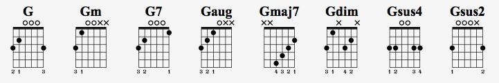 G akkorder