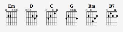 Langebro akkorder og strum | Guitarlektion | Guitaren.DK