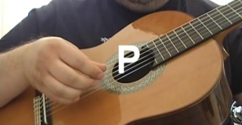 I denne lektion skal vi lære fingrene at kende. Det gør vi ved at spille en guitarøvelse hvor vi skifter imellem fingrene.
