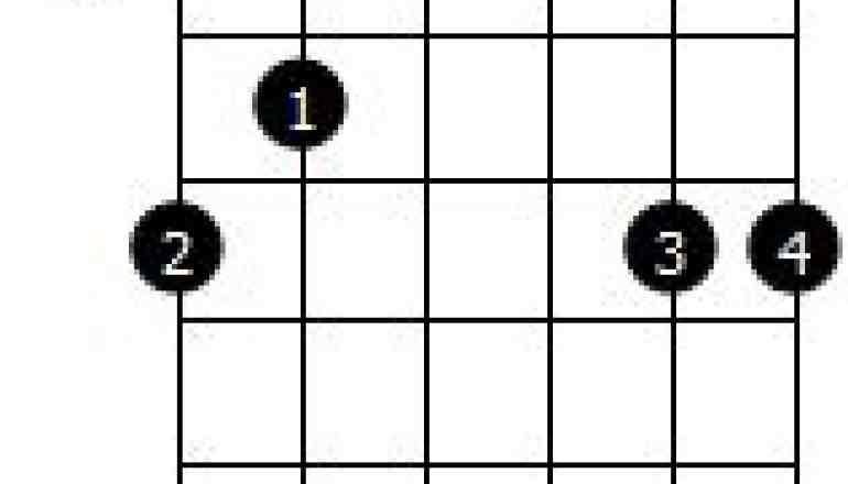 I forrige lektion viste vi hvordan et alm. C greb kunne flyttes rundt på gribebrættet og fx. blive lavet om til et G.